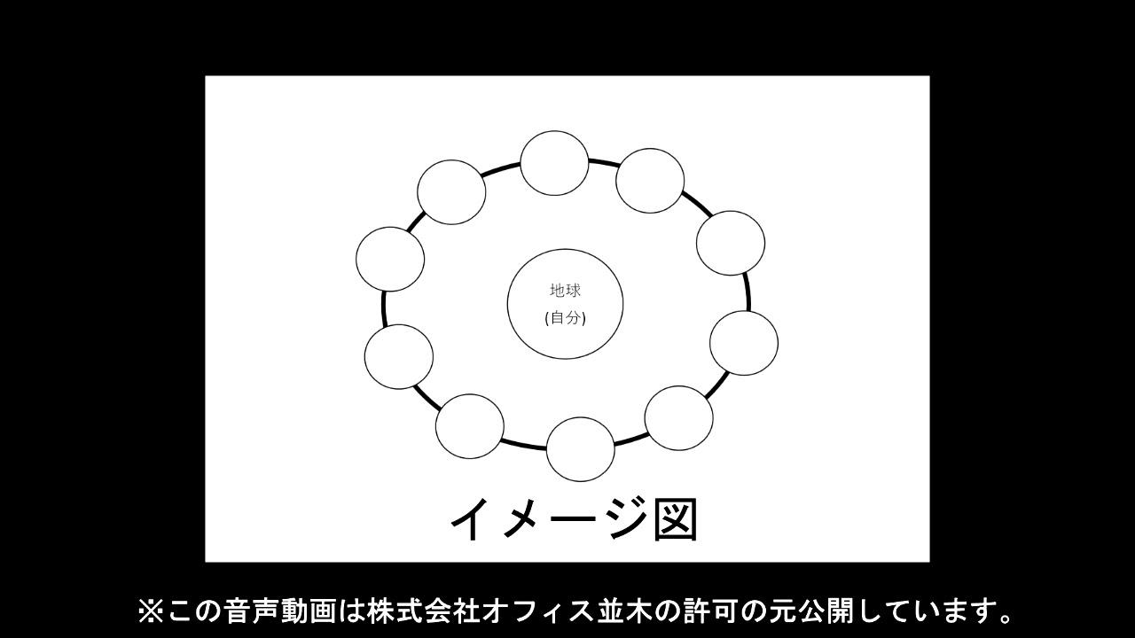 CWJ 並木良和・森田真文第11回コラボWS 2020年2月16日まで10天体順行期間に行うワーク
